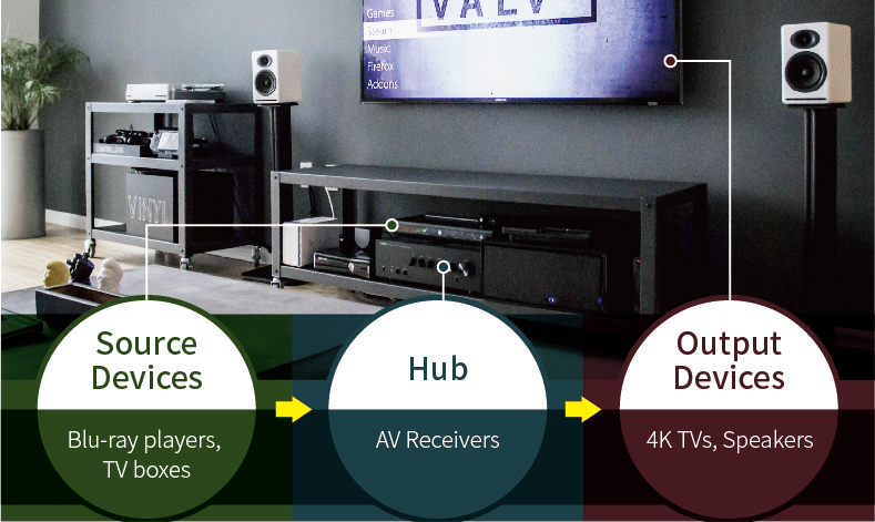From Dolby Atmos Home to Dolby Atmos Mobile- A New Way to Experience