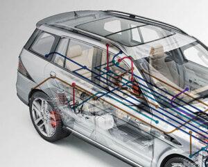 Car Ethernet Testing