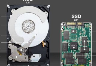 The Advent of New Technology: A Trend Analysis of the Current SSD Market